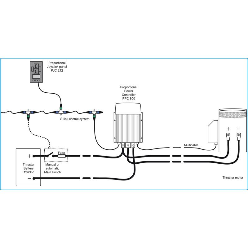 Side Power Proportional Speed Control Systems Kent