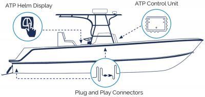 Outboard Motor Trim Tab Adjustment Impremedia Net